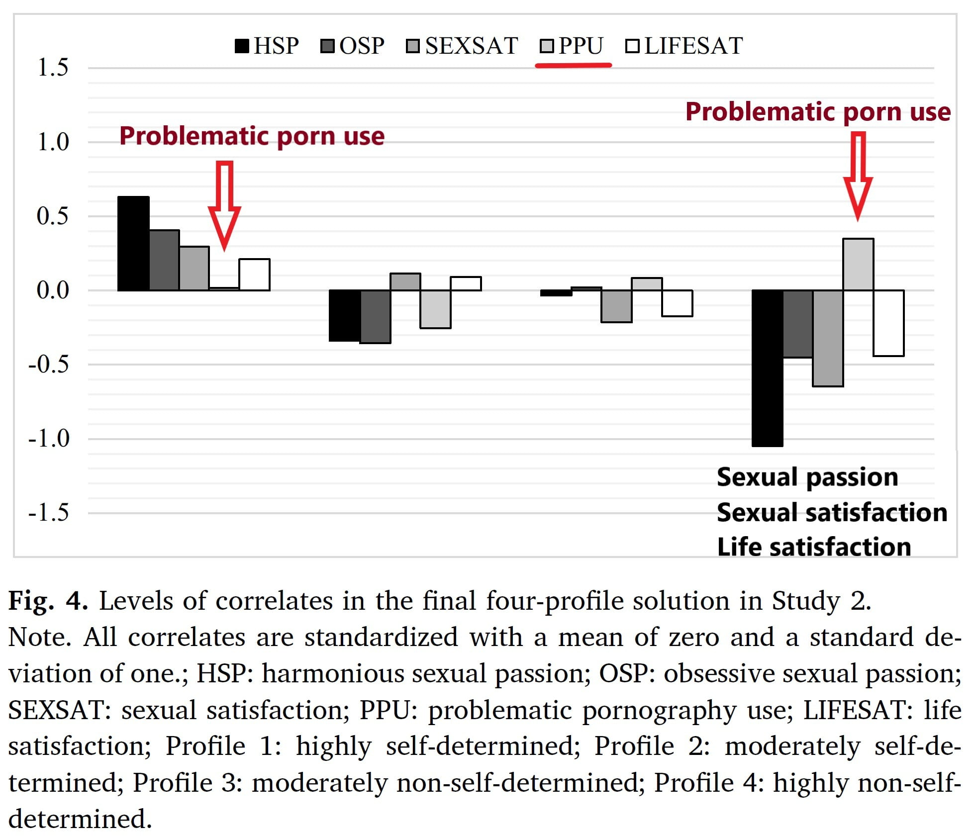 analno zlostavljanje pornografija